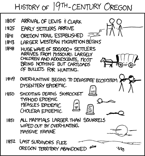 history of 19th century oregon trail xkcd